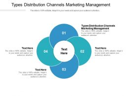 Types Distribution Channels Marketing Management Ppt Powerpoint Presentation Slides Icons Cpb
