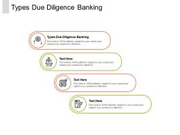 Types Due Diligence Banking Ppt Powerpoint Presentation File Example Cpb