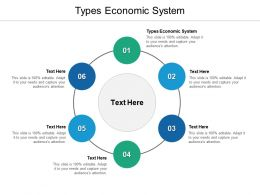 Types Economic System Ppt Powerpoint Presentation Outline Format Ideas Cpb