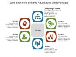 Types Economic Systems Advantages Disadvantages Ppt Powerpoint Presentation Visual Aids Show Cpb