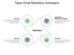 Types Email Marketing Campaigns Ppt Powerpoint Presentation Infographics Format Ideas Cpb
