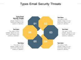 Types Email Security Threats Ppt Powerpoint Presentation File Topics Cpb