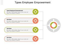 Types Employee Empowerment Ppt Powerpoint Presentation Icon Visual Aids Cpb