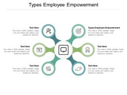 Types Employee Empowerment Ppt Powerpoint Presentation Slides Aids Cpb