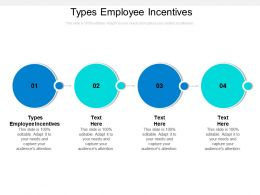 Types Employee Incentives Ppt Powerpoint Presentation Show Designs Download Cpb