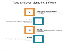 Types Employee Monitoring Software Ppt Powerpoint Presentation Model Design Inspiration Cpb