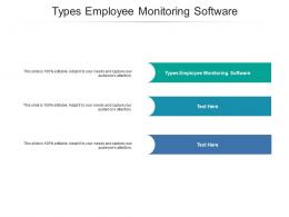 Types Employee Monitoring Software Ppt Powerpoint Presentation Summary Outline Cpb