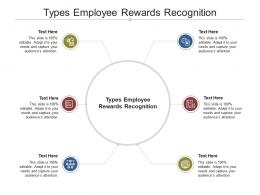 Types Employee Rewards Recognition Ppt Powerpoint Presentation Professional Templates Cpb