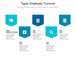 Types Employee Turnover Ppt Powerpoint Presentation Show Layout Ideas Cpb
