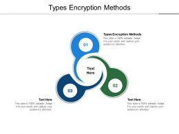 Types Encryption Methods Ppt Powerpoint Presentation Ideas Gridlines Cpb