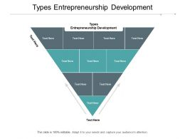 Types Entrepreneurship Development Ppt Powerpoint Presentation Infographics Cpb