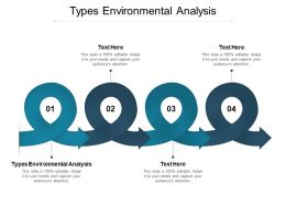Types Environmental Analysis Ppt Powerpoint Presentation Styles Designs Cpb