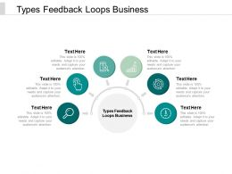 Types Feedback Loops Business Ppt Powerpoint Presentation Pictures Smartart Cpb