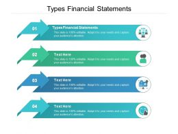 Types Financial Statements Ppt Powerpoint Presentation Styles Show Cpb