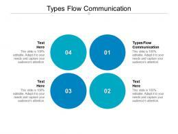 Types Flow Communication Ppt Powerpoint Presentation Icon Slideshow Cpb