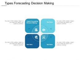 Types Forecasting Decision Making Ppt Powerpoint Presentation Master Cpb