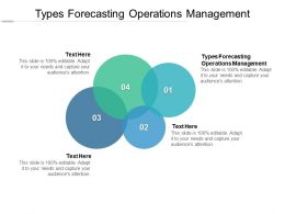 Types Forecasting Operations Management Ppt Powerpoint Presentation Styles Cpb