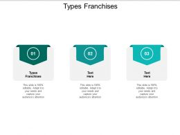 Types Franchises Ppt Powerpoint Presentation Gallery Visuals Cpb