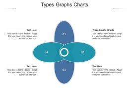 Types Graphs Charts Ppt Powerpoint Presentation Inspiration Graphic Tips Cpb