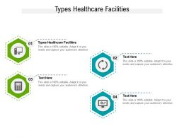 Types Healthcare Facilities Ppt Powerpoint Presentation Slides Maker Cpb