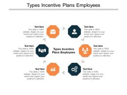 Types Incentive Plans Employees Ppt Powerpoint Presentation Layouts Brochure Cpb