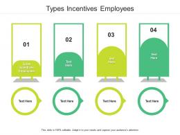 Types Incentives Employees Ppt Powerpoint Presentation Professional Information Cpb