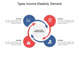 Types Income Elasticity Demand Ppt Powerpoint Presentation Pictures Cpb