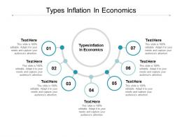 Types Inflation In Economics Ppt Powerpoint Presentation Icon Good Cpb