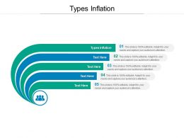 Types Inflation Ppt Powerpoint Presentation Show Graphics Cpb