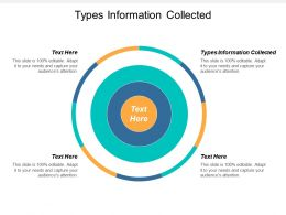 Types Information Collected Ppt Powerpoint Presentation Layouts Rules Cpb