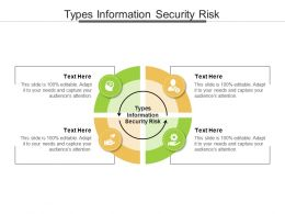 Types Information Security Risk Ppt Powerpoint Presentation Information Cpb