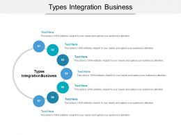 Types Integration Business Ppt Powerpoint Presentation File Deck Cpb