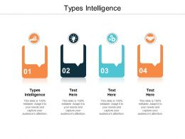 Types Intelligence Ppt Powerpoint Presentation Icon Portrait Cpb