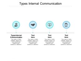 Types Internal Communication Ppt Powerpoint Presentation Show Slides Cpb