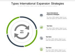 Types International Expansion Strategies Ppt Powerpoint Presentation File Designs Cpb