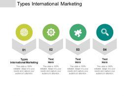 Types International Marketing Ppt Powerpoint Presentation Portfolio Layouts Cpb