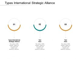 Types International Strategic Alliance Ppt Powerpoint Presentation Inspiration Designs Cpb