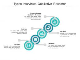 Types Interviews Qualitative Research Ppt Powerpoint Presentation Layouts Templates Cpb