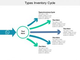 Types Inventory Cycle Ppt Powerpoint Presentation Model Slides Cpb