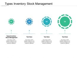 Types Inventory Stock Management Ppt Powerpoint Presentation Inspiration Slides Cpb