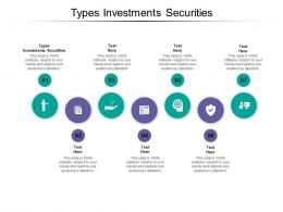 Types Investments Securities Ppt Powerpoint Presentation Model Structure Cpb
