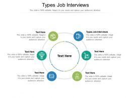 Types Job Interviews Ppt Powerpoint Presentation Ideas Slides Cpb