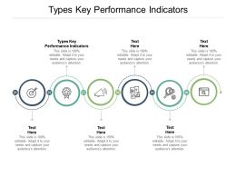 Types Key Performance Indicators Ppt Powerpoint Presentation Professional Icon Cpb