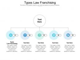 Types Law Franchising Ppt Powerpoint Presentation Styles Ideas Cpb