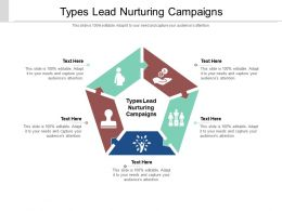 Types Lead Nurturing Campaigns Ppt Powerpoint Presentation File Outfit Cpb