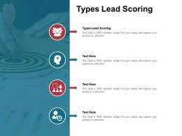 Types Lead Scoring Ppt Powerpoint Presentation Icon Infographics Cpb