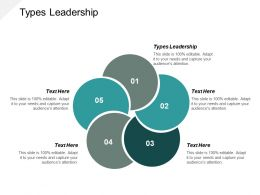 Types Leadership Ppt Powerpoint Presentation Styles Infographics Cpb
