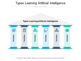 Types Learning Artificial Intelligence Ppt Powerpoint Presentation Professional Ideas Cpb