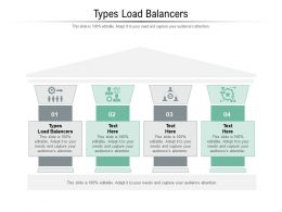 Types Load Balancers Ppt Powerpoint Presentation Infographic Template Tips Cpb