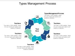Types Management Process Ppt Powerpoint Presentation Model Information Cpb